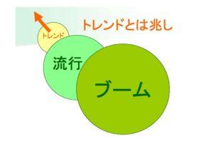 菅沼薫のワンポイント講座